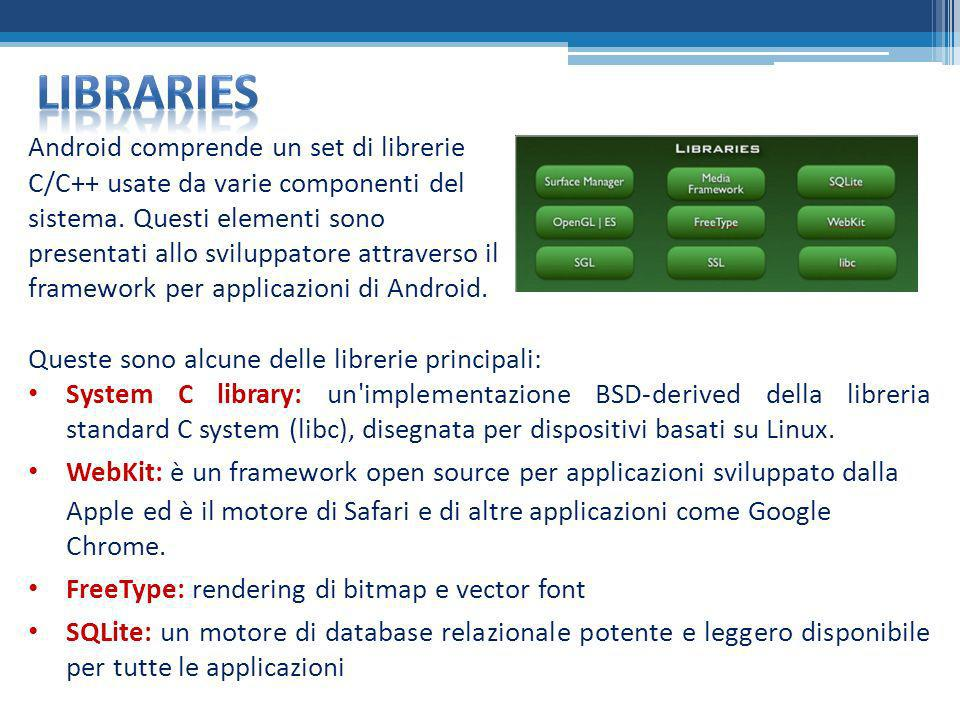 libraries Android comprende un set di librerie