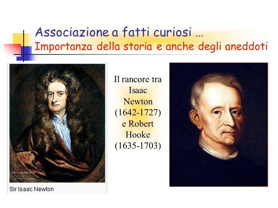 Il rancore tra Isaac Newton