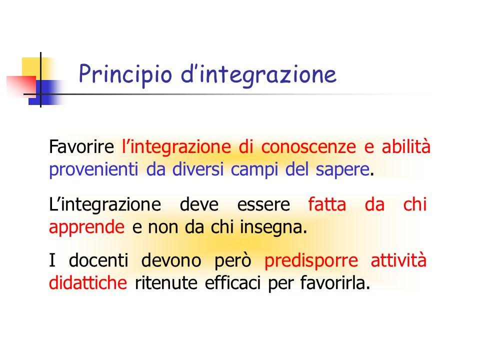 Principio d'integrazione