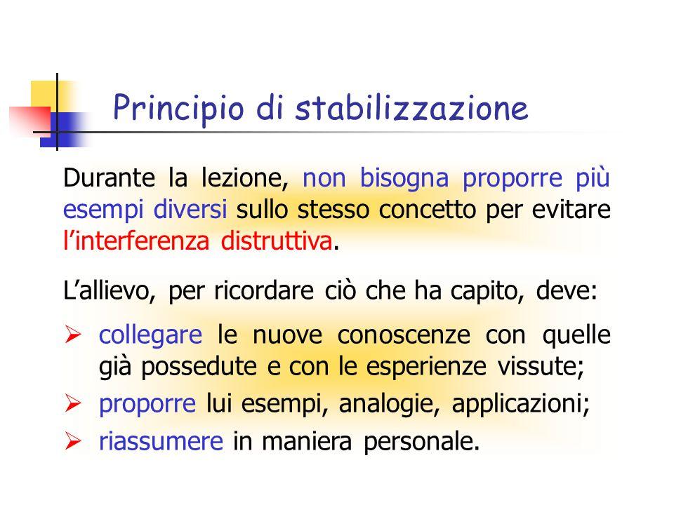 Principio di stabilizzazione
