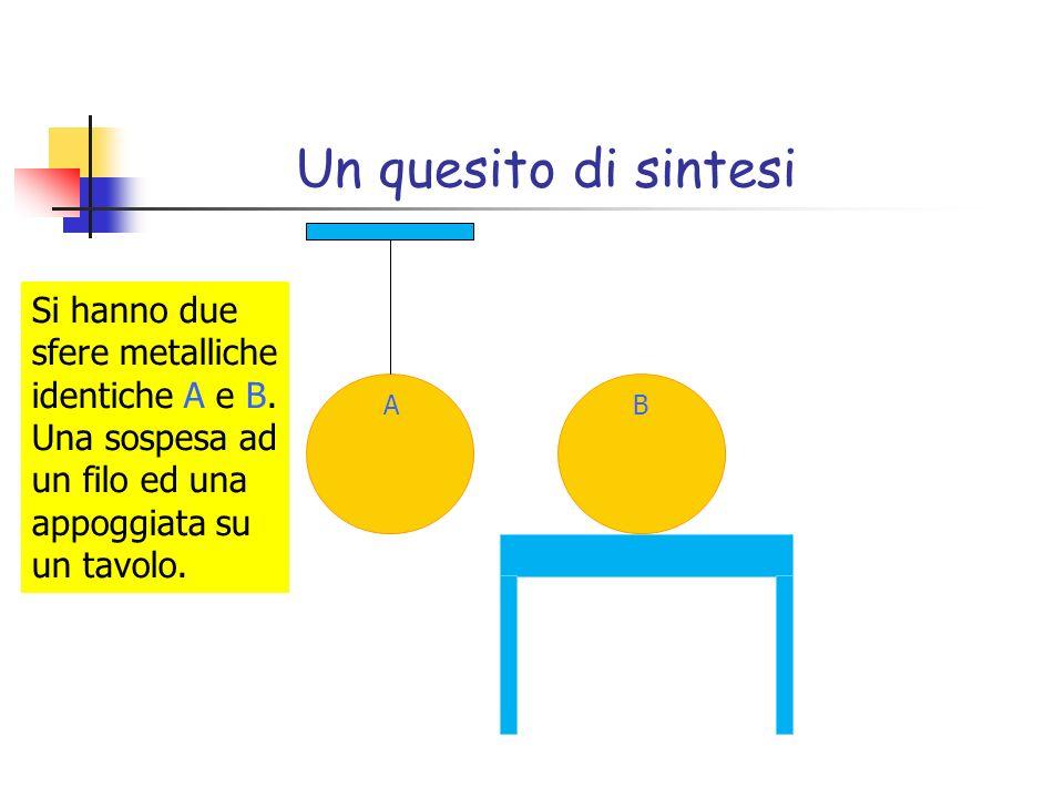 Un quesito di sintesi A. B. Si hanno due sfere metalliche identiche A e B.