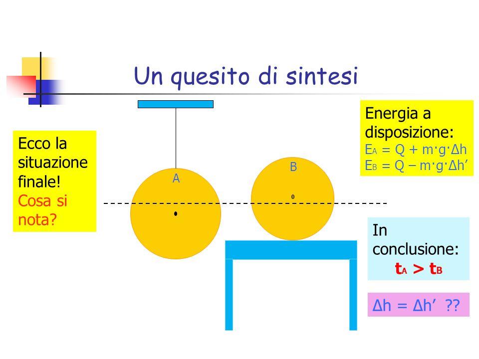 Un quesito di sintesi Energia a disposizione: