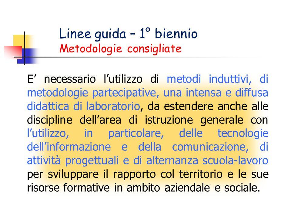 Linee guida – 1° biennio Metodologie consigliate
