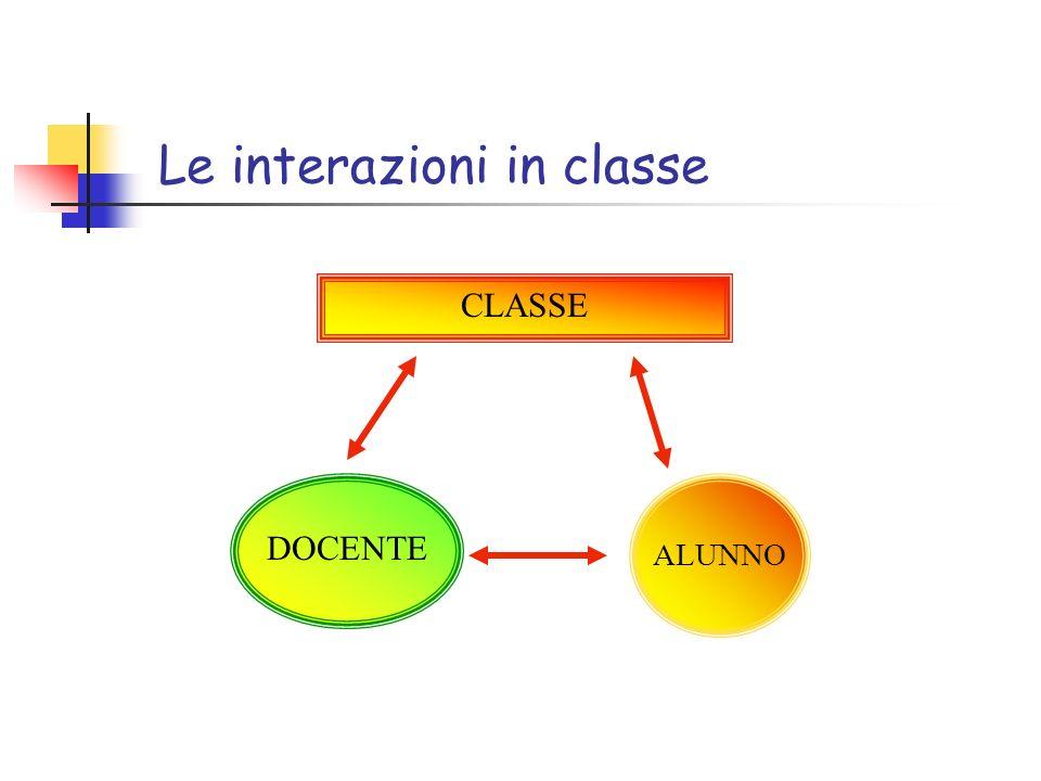 Le interazioni in classe