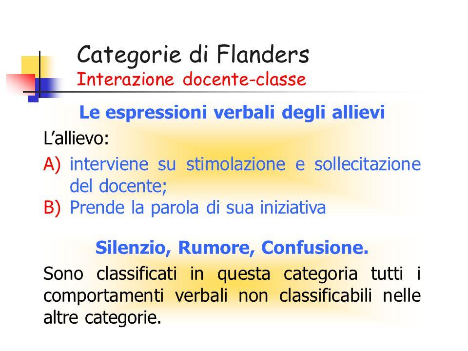 Categorie di Flanders Interazione docente-classe