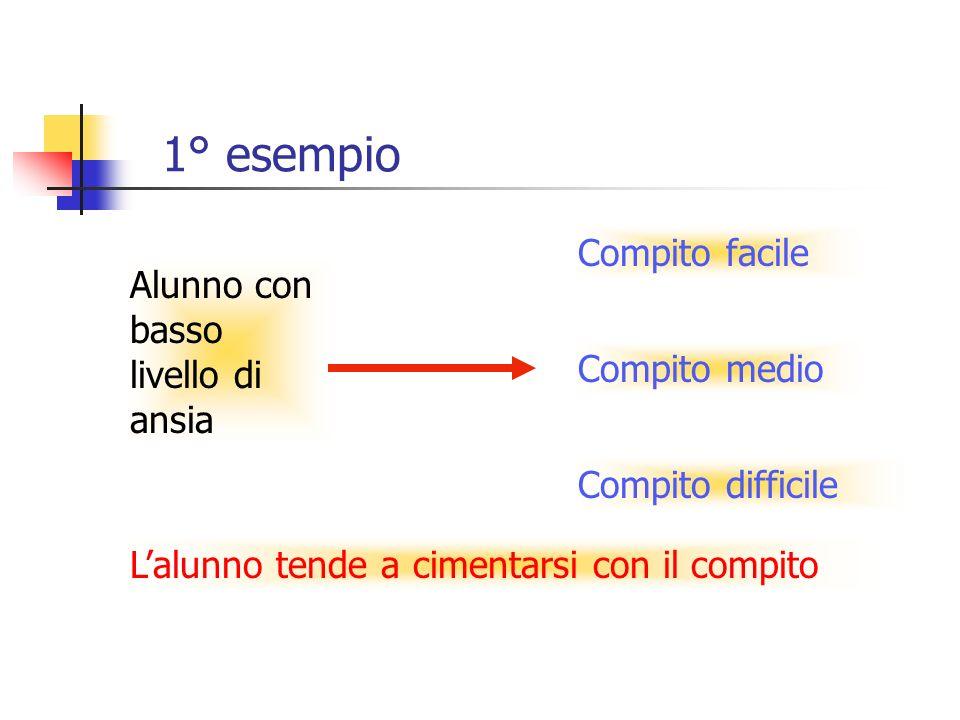 1° esempio Compito facile Alunno con basso livello di ansia