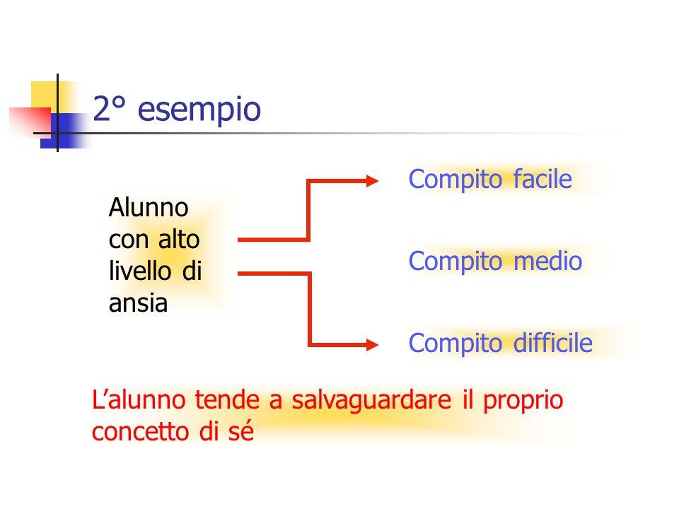 2° esempio Compito facile Alunno con alto livello di ansia