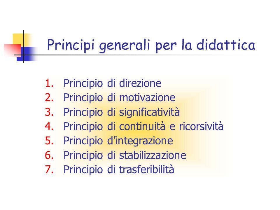 Principi generali per la didattica