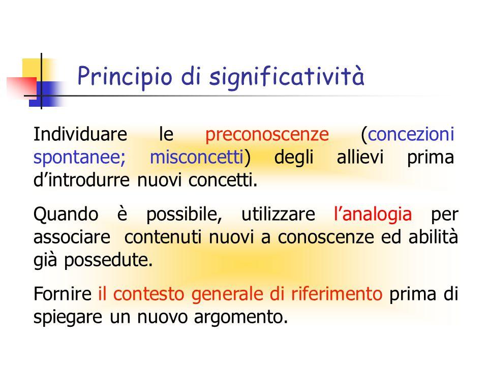 Principio di significatività