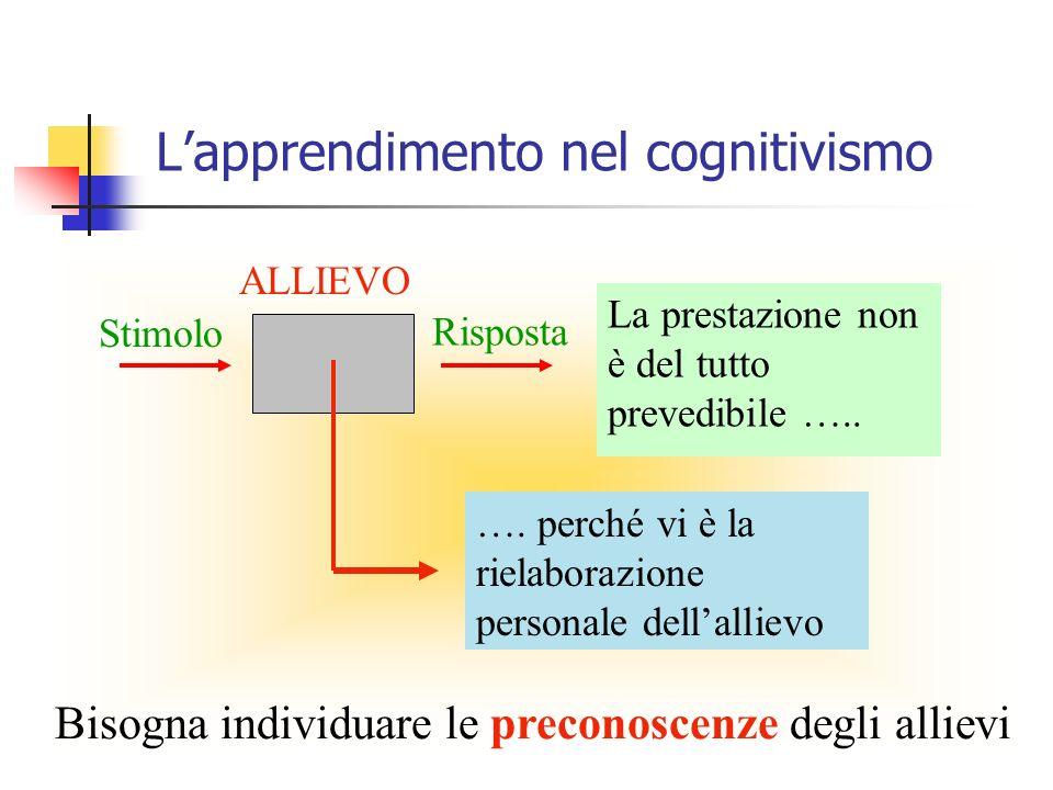 L'apprendimento nel cognitivismo
