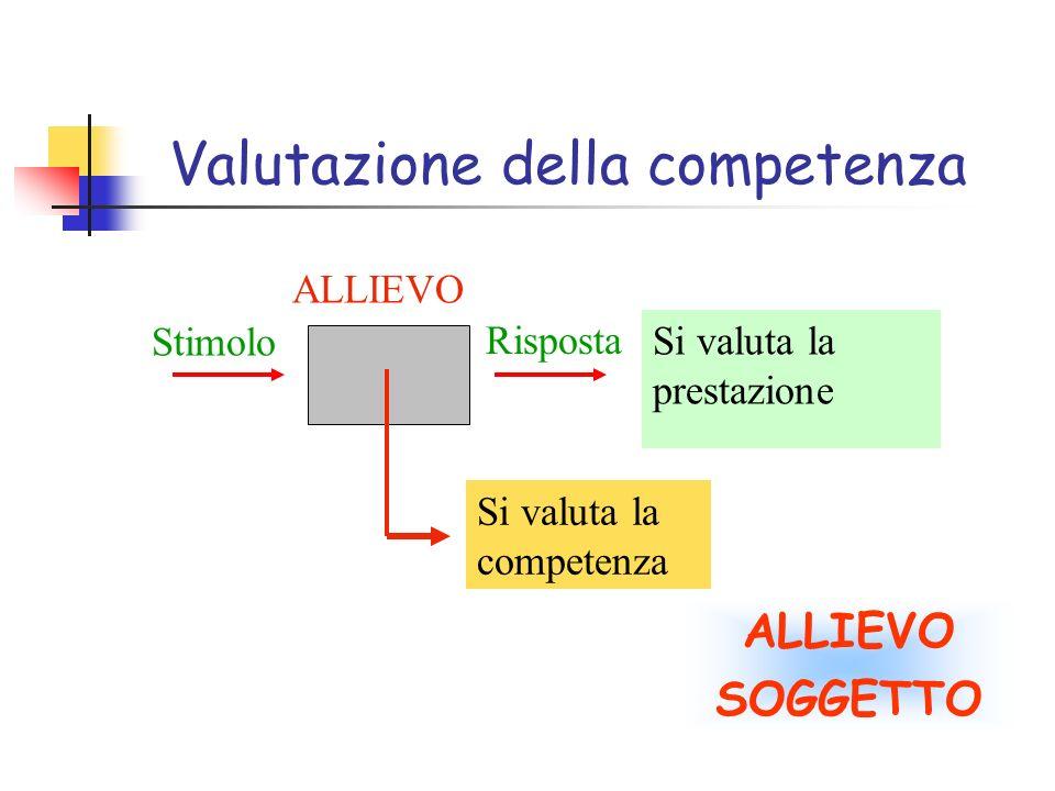 Valutazione della competenza