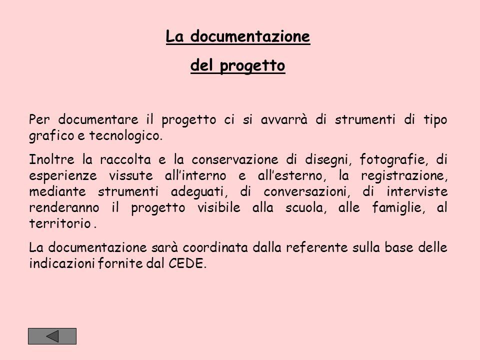 La documentazione del progetto