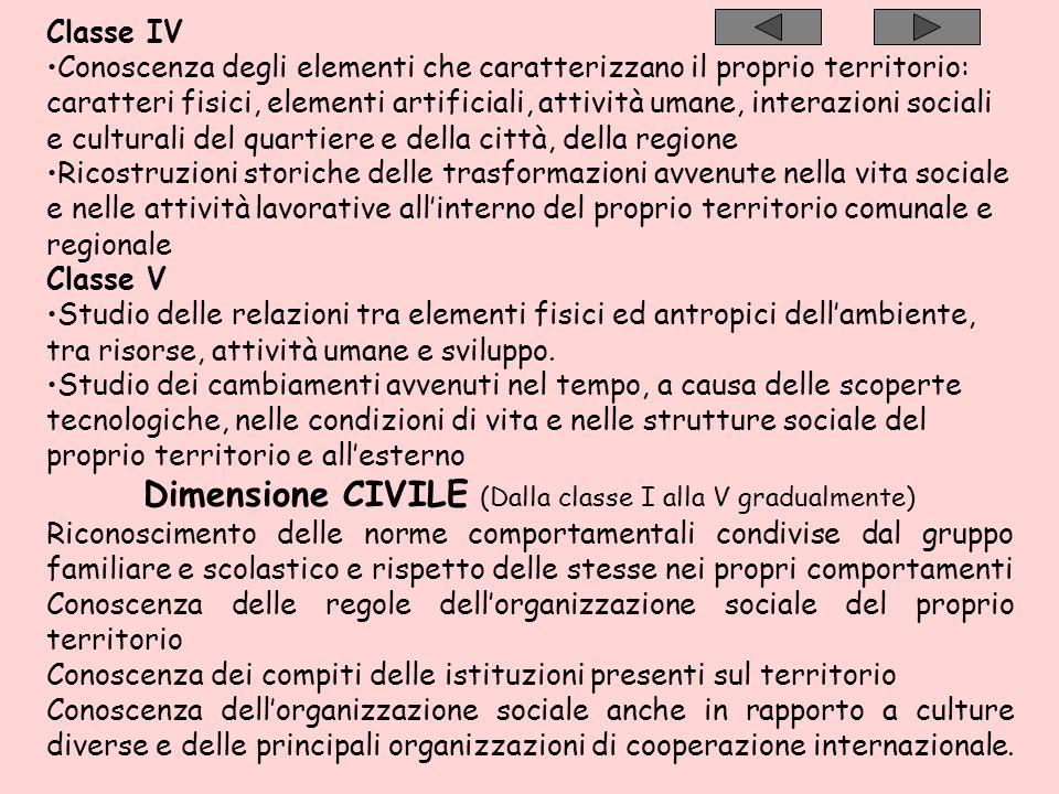 Dimensione CIVILE (Dalla classe I alla V gradualmente)