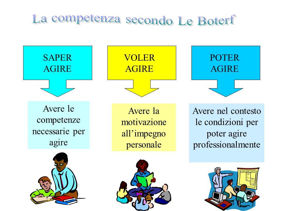 La competenza secondo Le Boterf