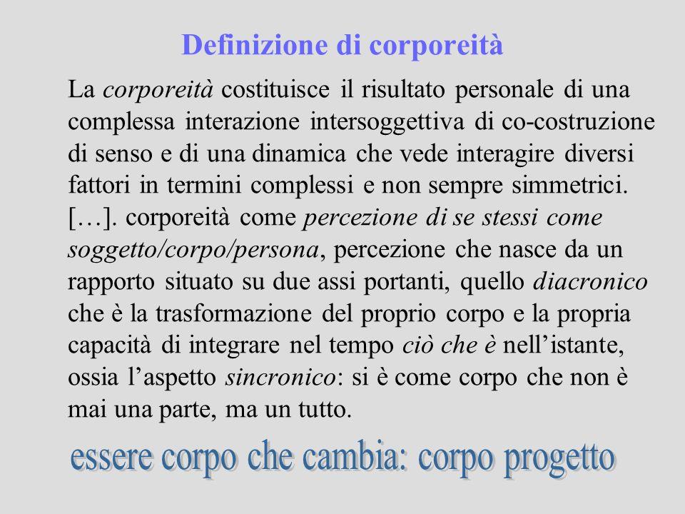 Definizione di corporeità