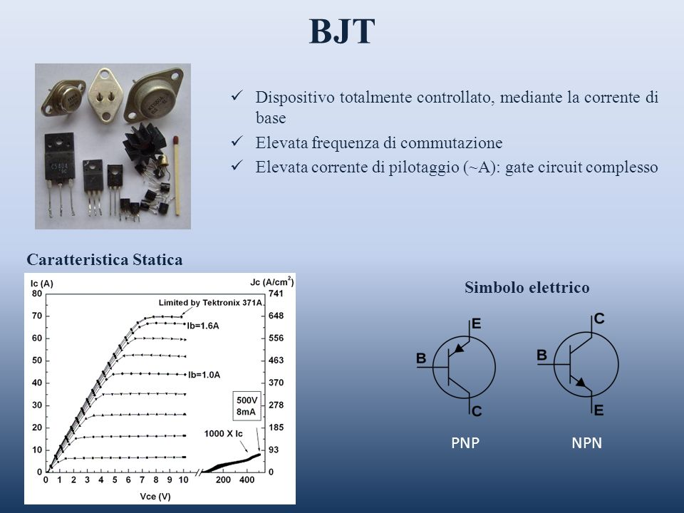 BJT Dispositivo totalmente controllato, mediante la corrente di base