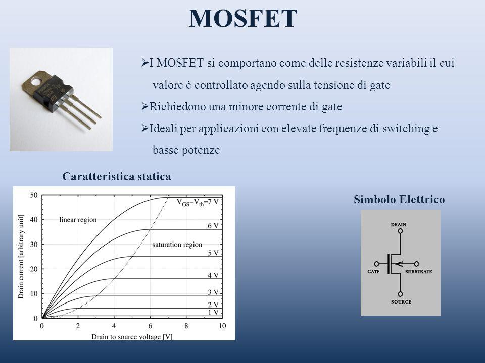 MOSFET I MOSFET si comportano come delle resistenze variabili il cui