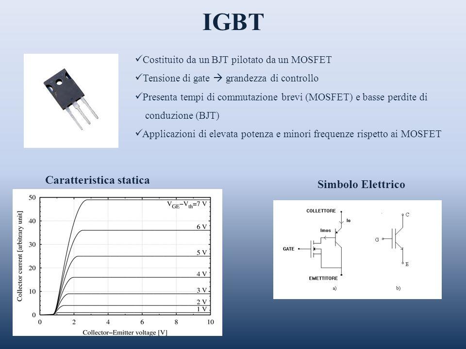 IGBT Caratteristica statica Simbolo Elettrico
