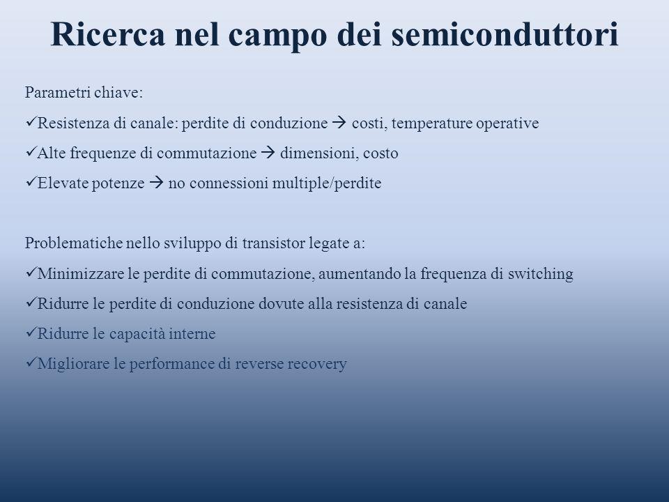 Ricerca nel campo dei semiconduttori