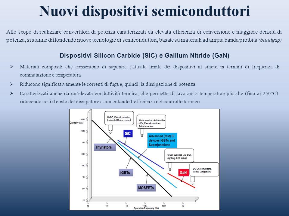 Nuovi dispositivi semiconduttori