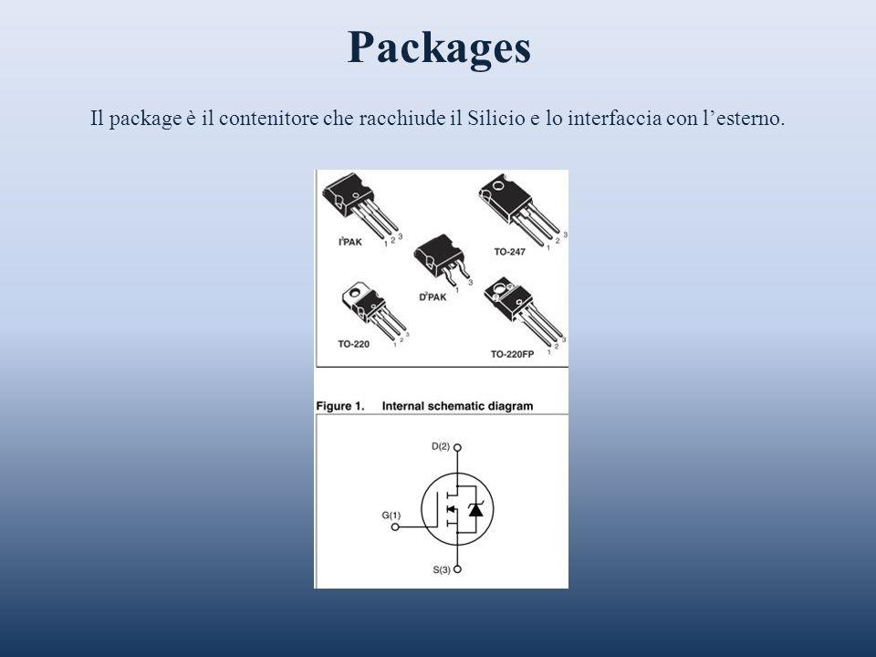 Packages Il package è il contenitore che racchiude il Silicio e lo interfaccia con l'esterno.