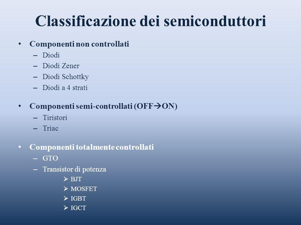 Classificazione dei semiconduttori