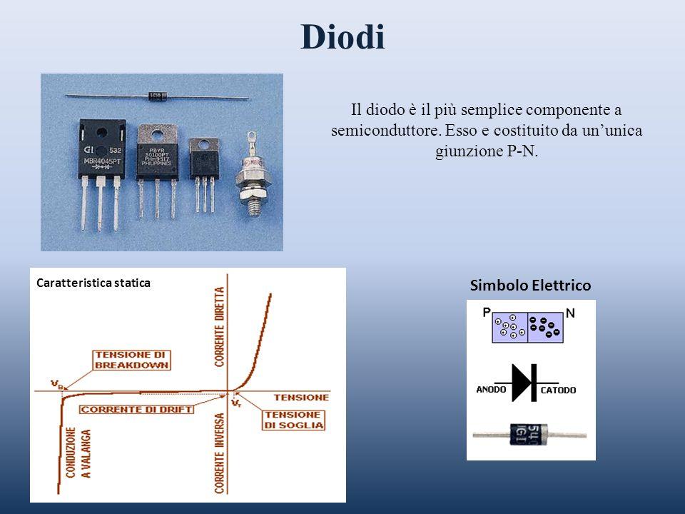Diodi Il diodo è il più semplice componente a semiconduttore. Esso e costituito da un'unica giunzione P-N.