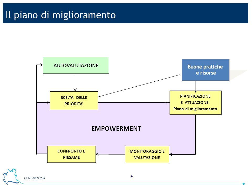 Piano di miglioramento MONITORAGGIO E VALUTAZIONE