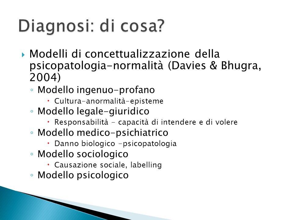Diagnosi: di cosa Modelli di concettualizzazione della psicopatologia-normalità (Davies & Bhugra, 2004)