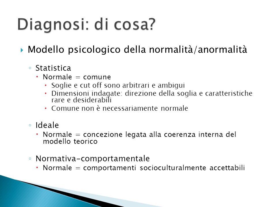 Diagnosi: di cosa Modello psicologico della normalità/anormalità