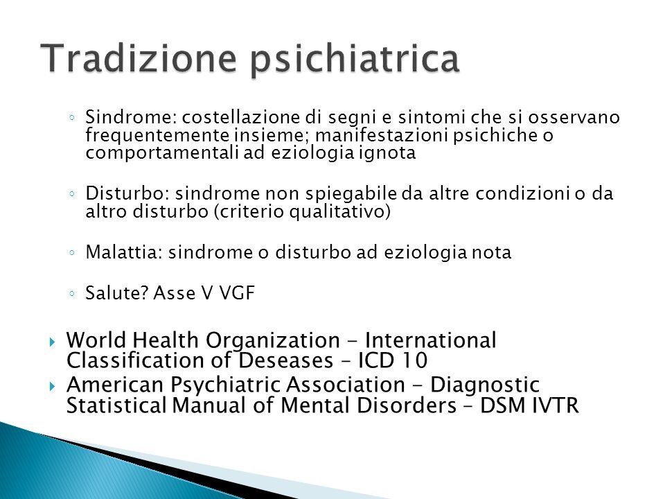 Tradizione psichiatrica