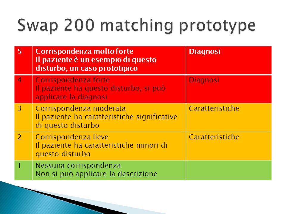 Swap 200 matching prototype
