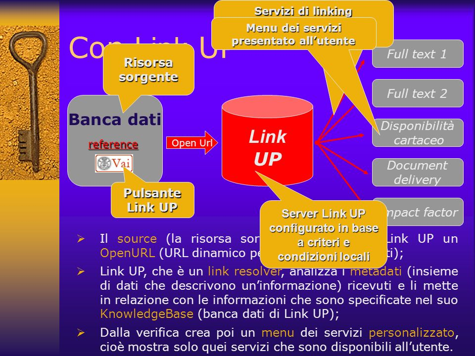 Con Link UP Link UP Banca dati Full text 1 Risorsa sorgente