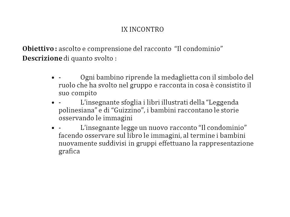 IX INCONTRO Obiettivo : ascolto e comprensione del racconto Il condominio Descrizione di quanto svolto :