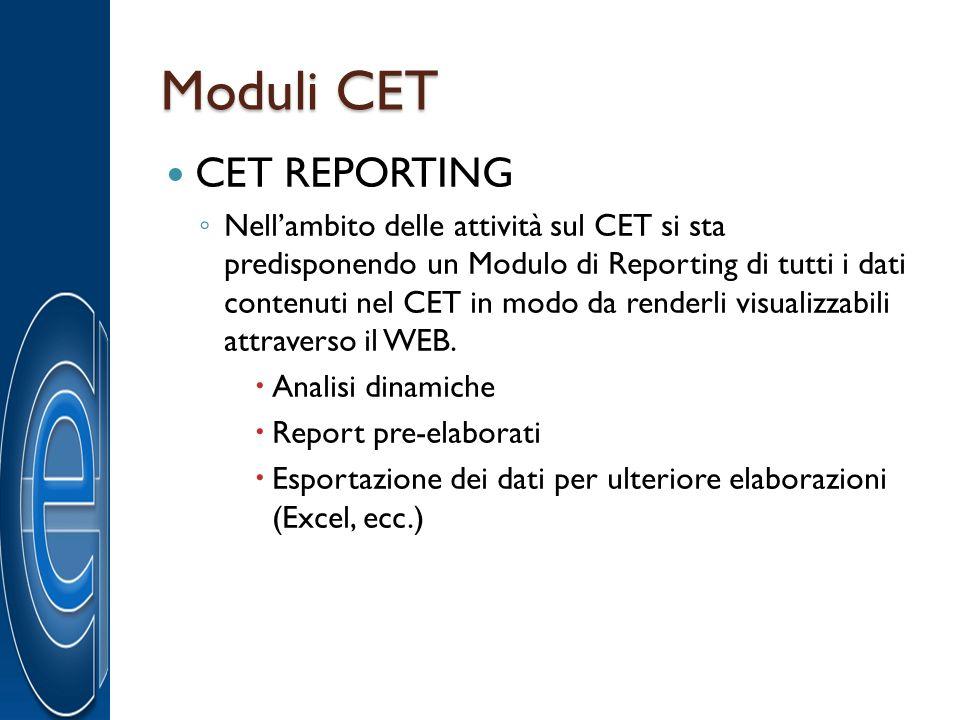 Moduli CET CET REPORTING