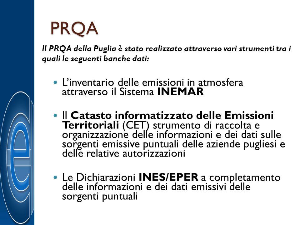 PRQA Il PRQA della Puglia è stato realizzato attraverso vari strumenti tra i quali le seguenti banche dati: