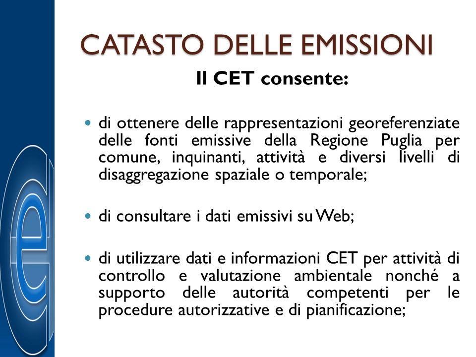 CATASTO DELLE EMISSIONI