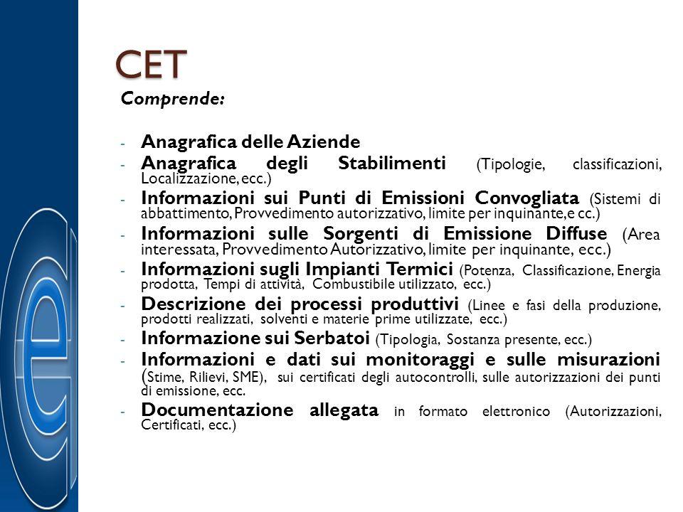CET Comprende: Anagrafica delle Aziende