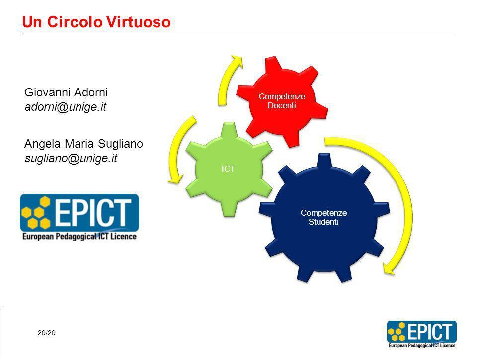 Un Circolo Virtuoso Giovanni Adorni adorni@unige.it
