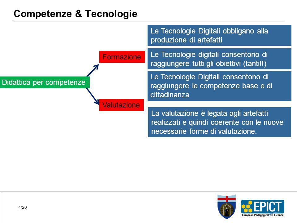 Competenze & Tecnologie