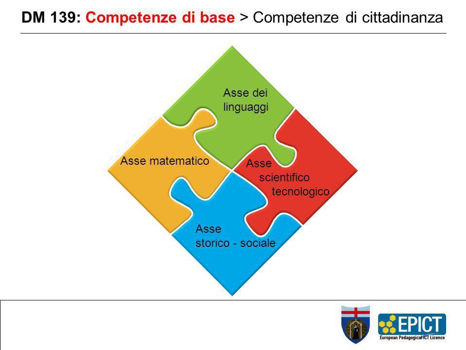 DM 139: Competenze di base > Competenze di cittadinanza