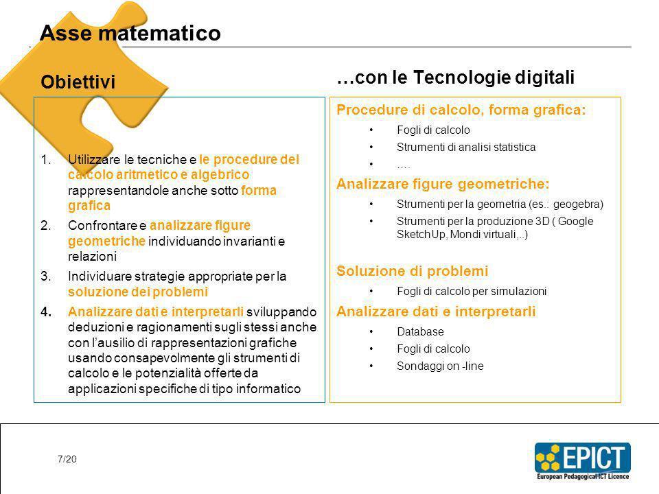 Asse matematico Obiettivi …con le Tecnologie digitali