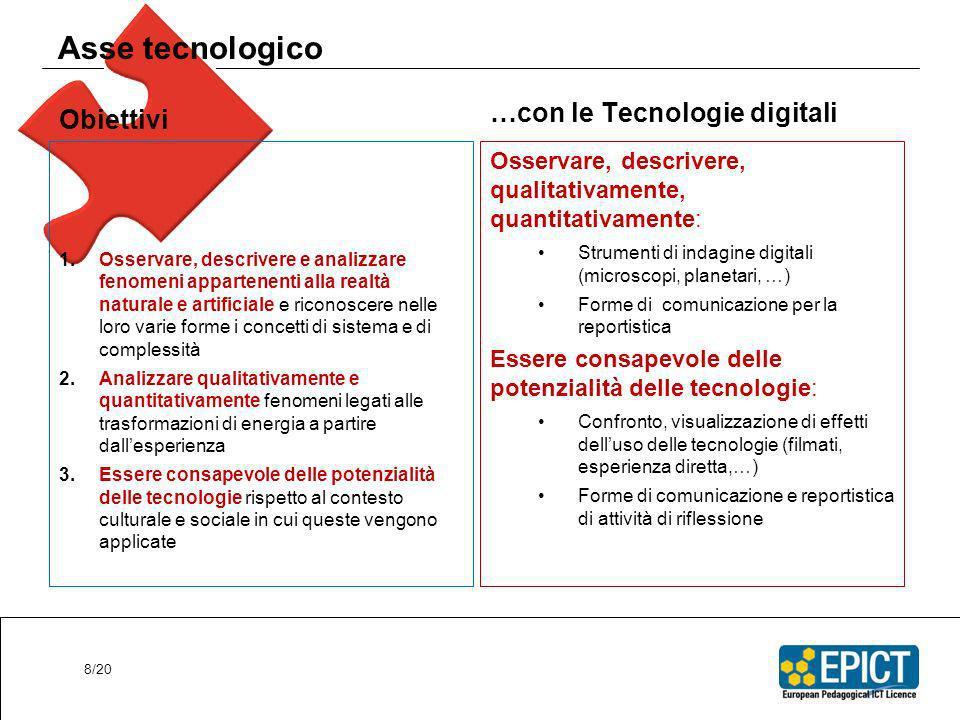 Asse tecnologico Obiettivi …con le Tecnologie digitali