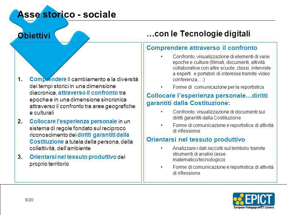 Asse storico - sociale Obiettivi …con le Tecnologie digitali
