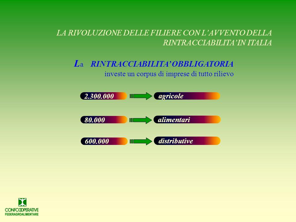 LA RIVOLUZIONE DELLE FILIERE CON L'AVVENTO DELLA RINTRACCIABILITA' IN ITALIA