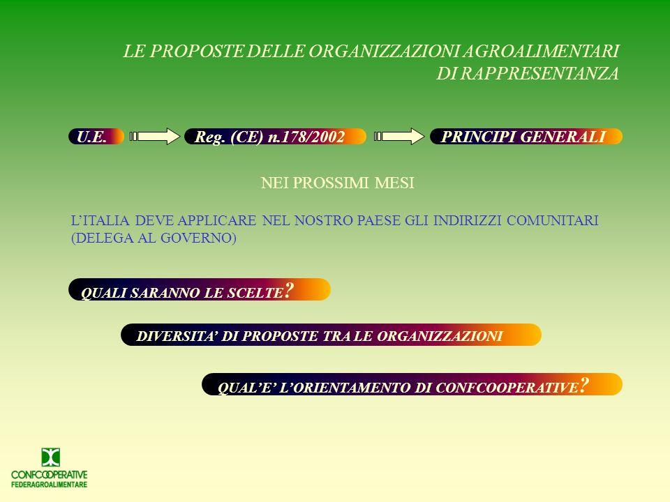 LE PROPOSTE DELLE ORGANIZZAZIONI AGROALIMENTARI DI RAPPRESENTANZA