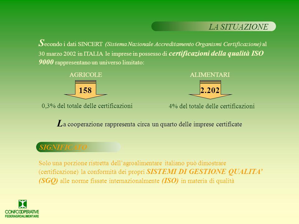 La cooperazione rappresenta circa un quarto delle imprese certificate