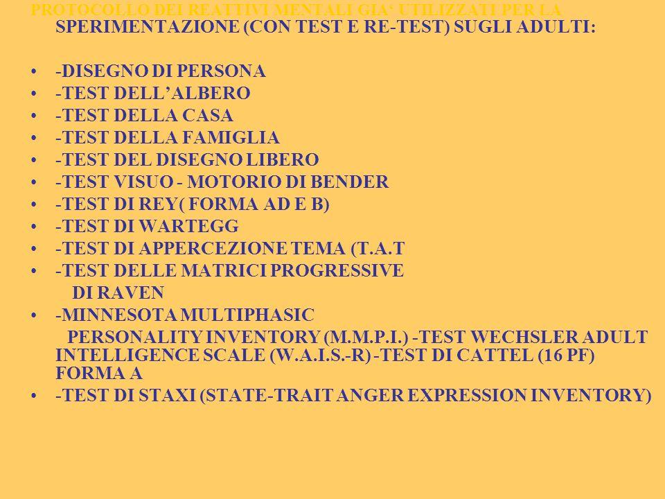-TEST DEL DISEGNO LIBERO -TEST VISUO - MOTORIO DI BENDER