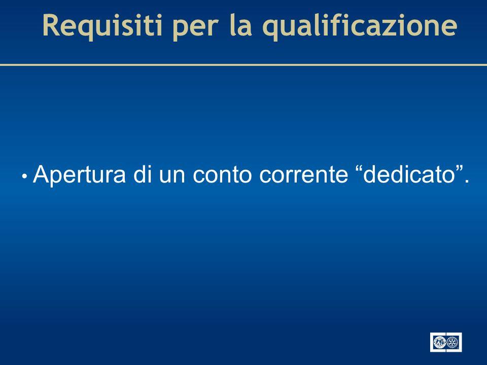 Requisiti per la qualificazione