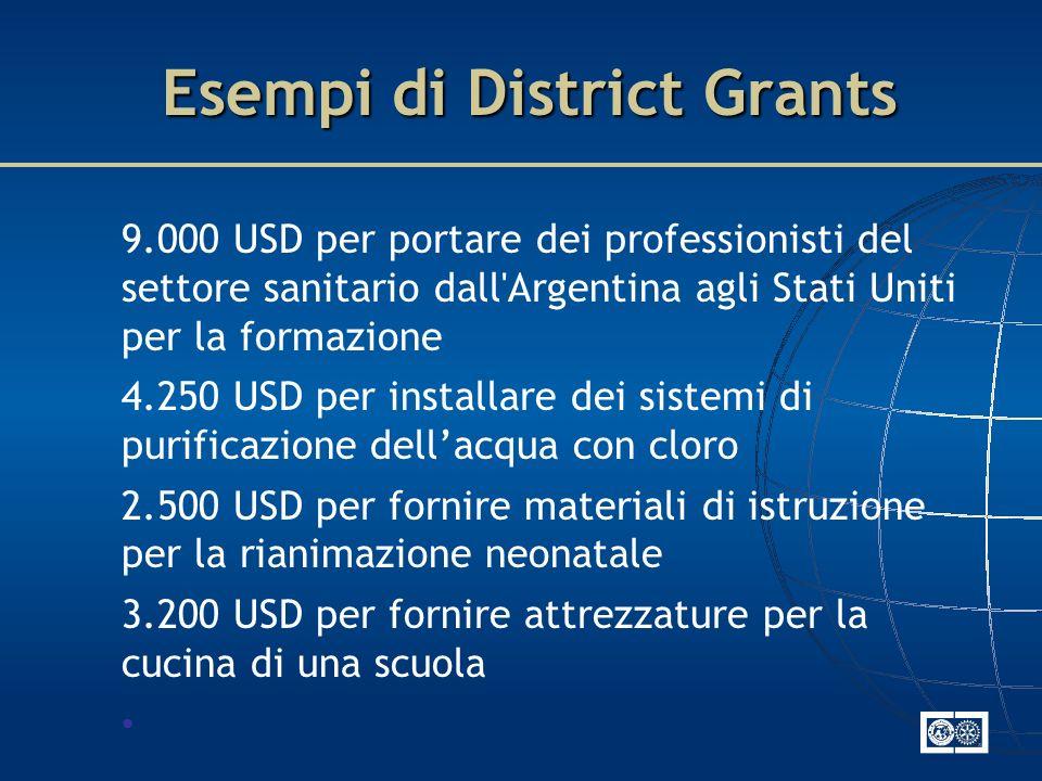 Esempi di District Grants